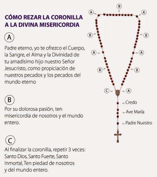 Catholic Net Cómo Se Reza La Coronilla De La Divina Misericordia